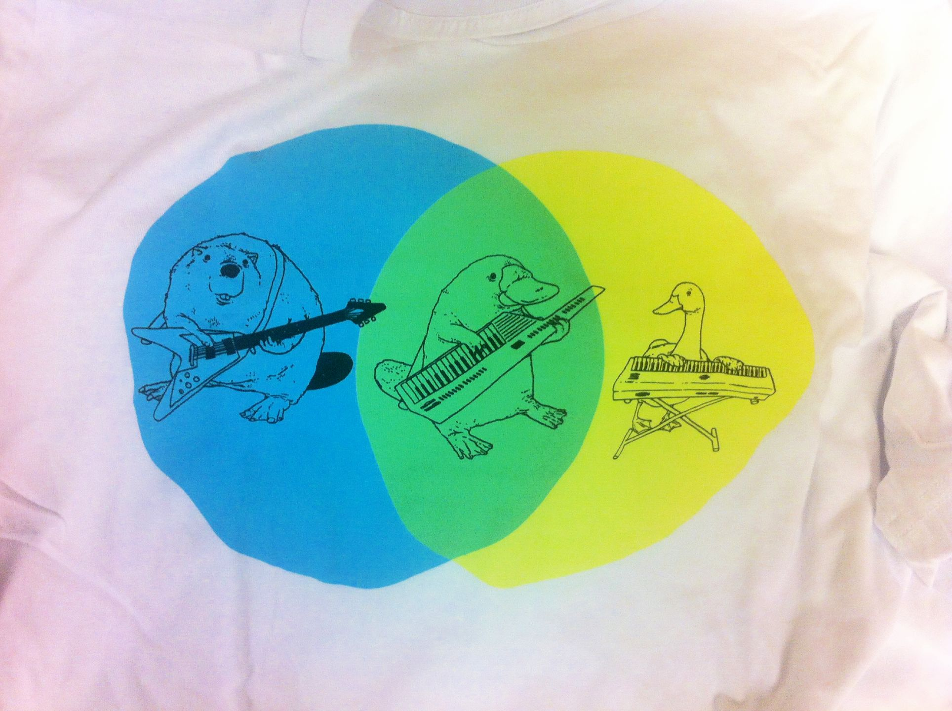 This venn diagram of the platypus t shirt just showed up at my archives pooptronica