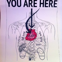 """YOU ARE HERE"" : awesome new screenprint from @fab today - thanks @klarson !!"