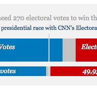 300+ Electoral Votes!
